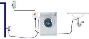 Установка стиральных машин в Балашихе